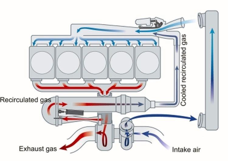 egr-schematisch
